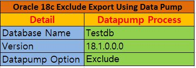 Oracle 18c Datapump-Exclude Parameter | | Oracledbwr