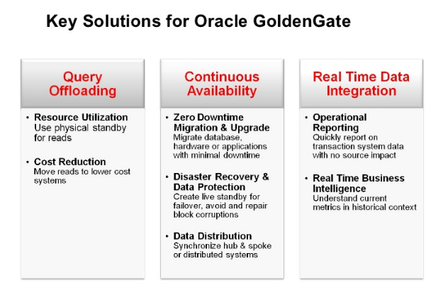 Oracle Goldengate Vs Oracle Data Guard Oracledbwr